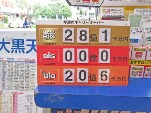 BIGのキャリーオーバーが20億円をこえている