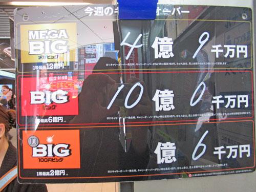 メガビックのキャリーオーバーが4億円という看板
