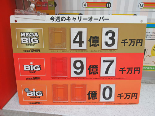BIGのキャリーオーバーの金額表