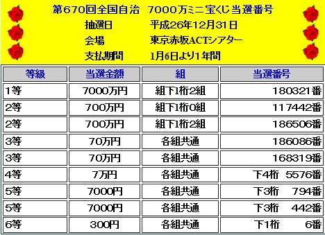 第670回全国自治7000万ミニ宝くじ当選番号表