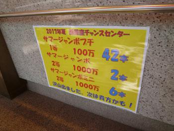 西銀座チャンスセンターのサージャンボ宝くじ当選内容