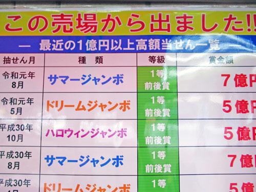 西銀座チャンスセンターから出たジャンボ宝くじの1等の表
