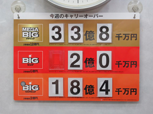 MEGABIG33億円と100円BIG18億円のキャリーオーバーの看板