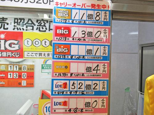 メガビックは11億円ビックは13億円というキャリーオーバーの看板