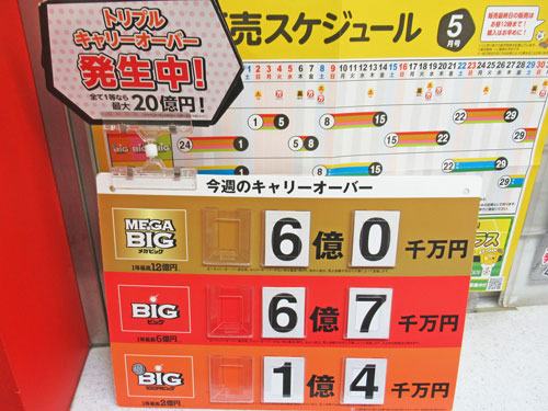 キャリーオーバーがBIGで6憶7千万円という看板