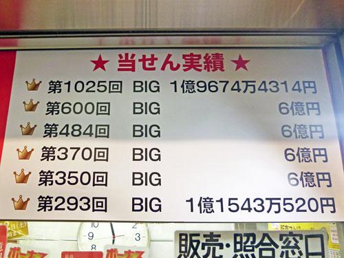 BIGの1等当せん実績表