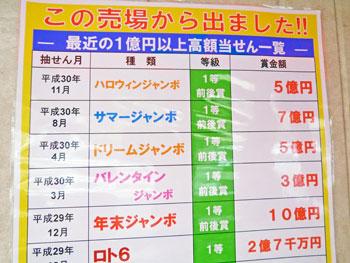 ハロウィンジャンボ宝くじ1等5億円が出た看板